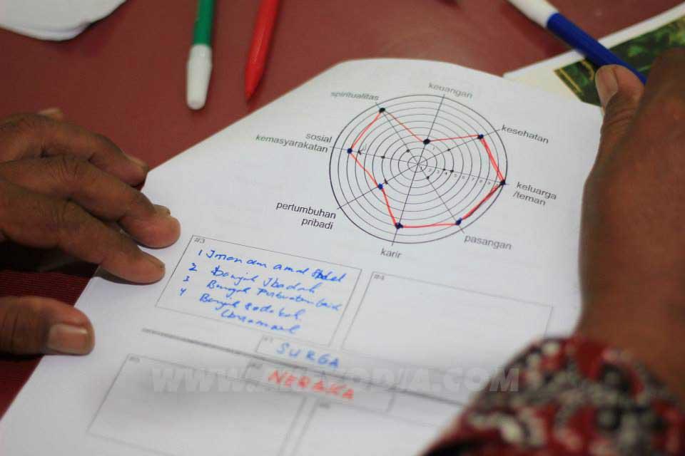 Corporate Value Alignment bersama Sekolah Pascasarjana UGM Yogyakarta